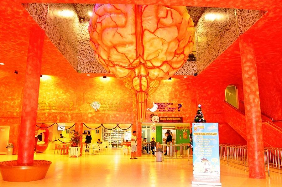 Zona otak di  Museum Tubuh Malang, Sumber : dakatour.com